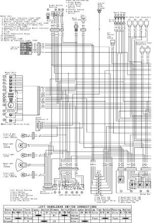 RR wiring help please 07 zx6r>hawk  SuperHawk Forum