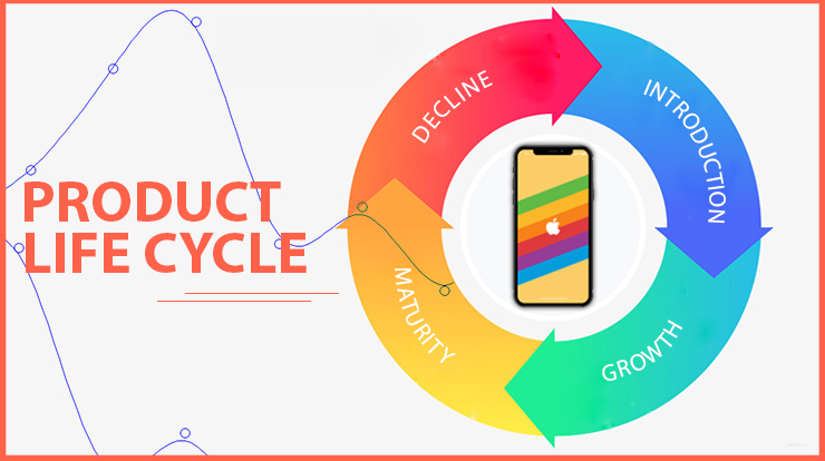 Product Life Cycle Of Apple Iphone E Book Super Heuristics