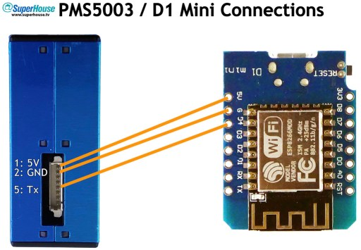Connections between PMS5003 and D1 Mini