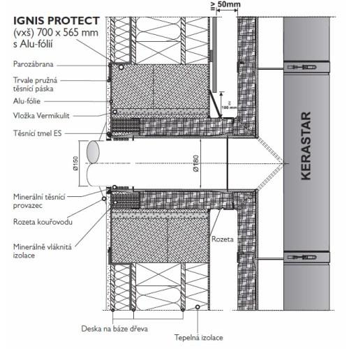 Ignis PROTECT Schiedel