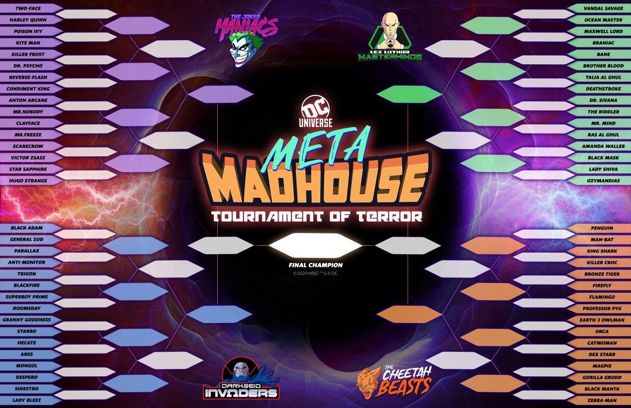 Meta Madhouse Tournament
