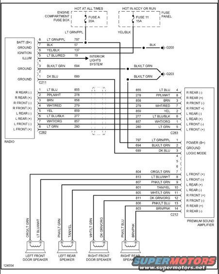 ford ranger radio wiring diagram wiring diagram 2000 ford explorer sport radio wiring diagram