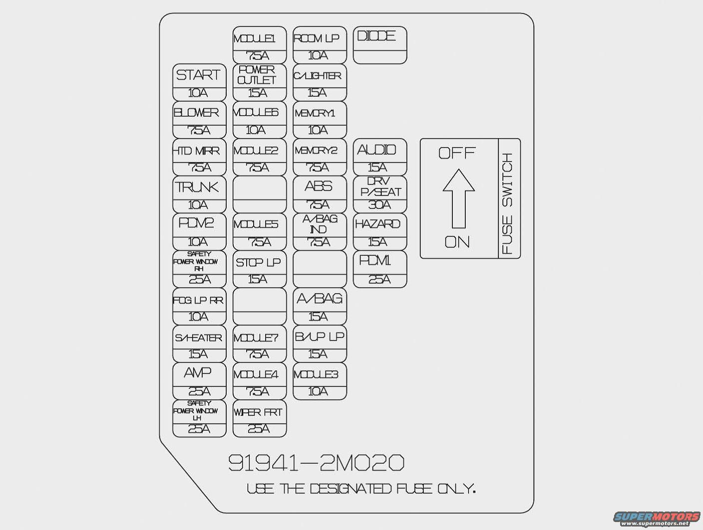 Wrg Hyundai Coupe Fuse Box Diagram