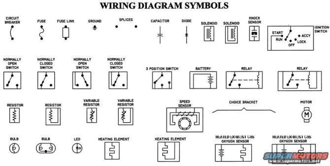 automotive wiring diagram symbol key  2005 chrysler 300c