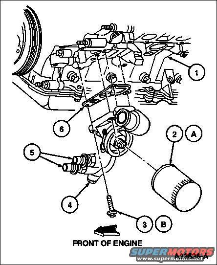 2005 Kia Sorento Engine Diagram Oil Cooling