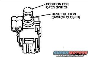 Chassis wiring diagrams needed for 86 bronco Wiring trouble  Ford Bronco Forum