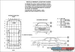 1994 Ford Crown Victoria Diagrams picture | SuperMotors