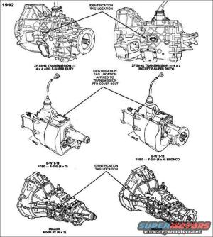 1983 Ford Bronco Diagrams picture | SuperMotors