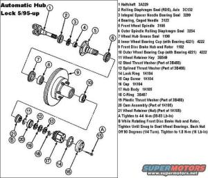 1983 Ford Bronco Brakes & Hubs picture | SuperMotors