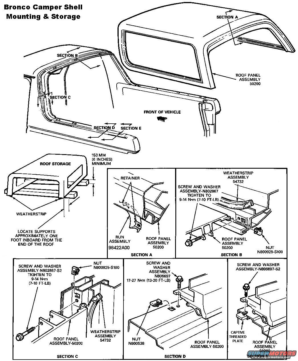 Canopy Bolt Hardware