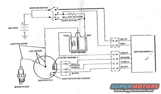 ignition_diagram?resize\\\=565%2C331 suzuki samurai wiring diagram the best wiring diagram 2017 suzuki samurai ignition wiring diagram at gsmx.co
