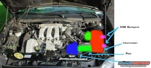 1999 Ford Taurus Engine picture | SuperMotors