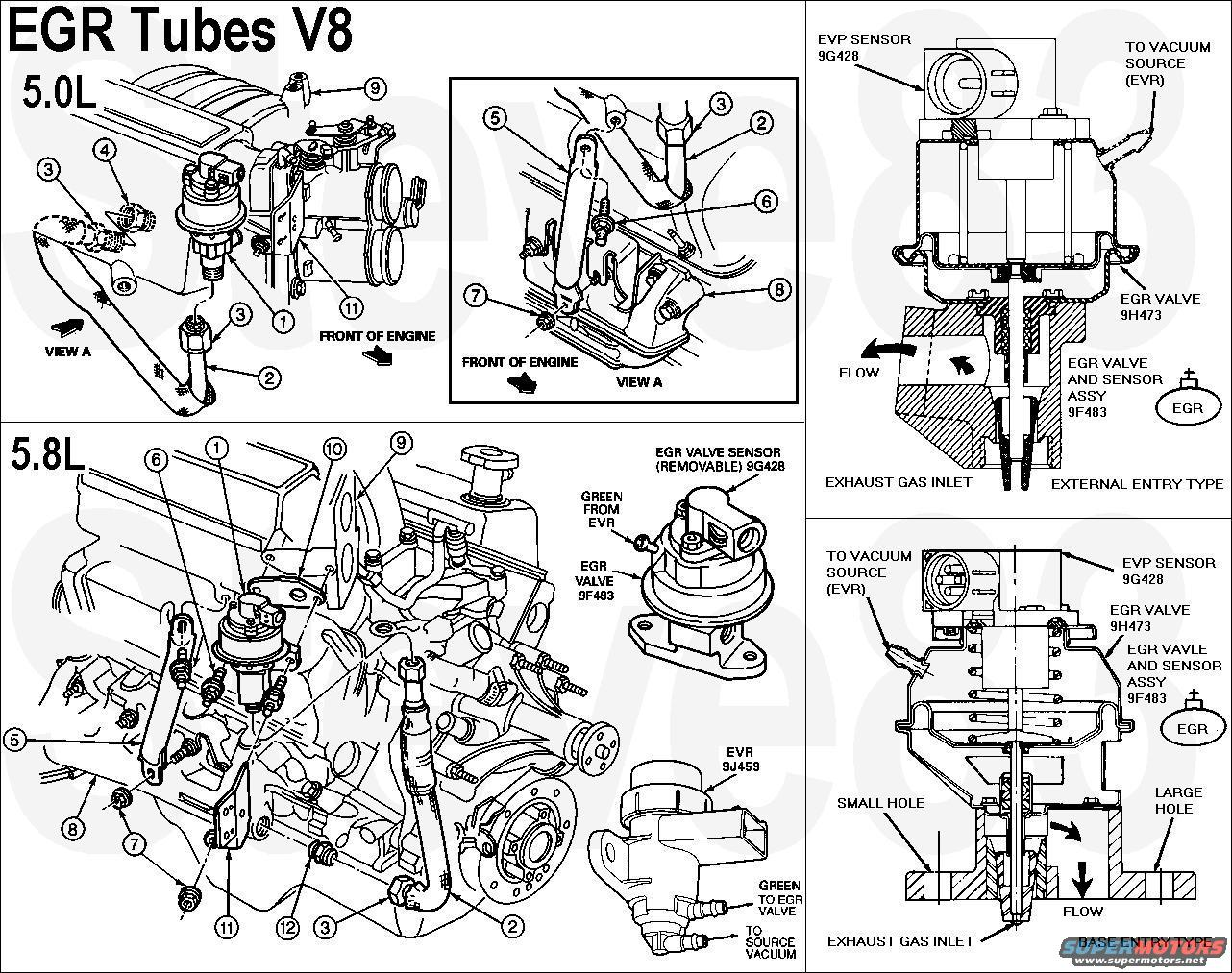 92 Bronco 5 0 Under Hood Wiring Diagram