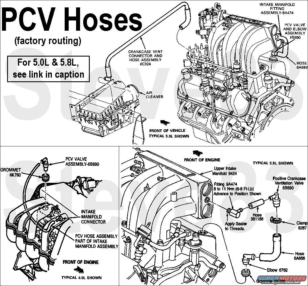 Where Is The Pcv Valve Location On Ford Escape 4 Cylinder