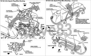 1993 Ford F150 5 8 Spark Plug Wire Diagramhtml | Autos Post