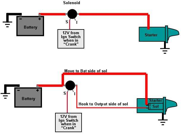 solenoid wiring diagram ford solenoid image wiring 1965 ford mustang starter wiring diagram jodebal com on solenoid wiring diagram ford