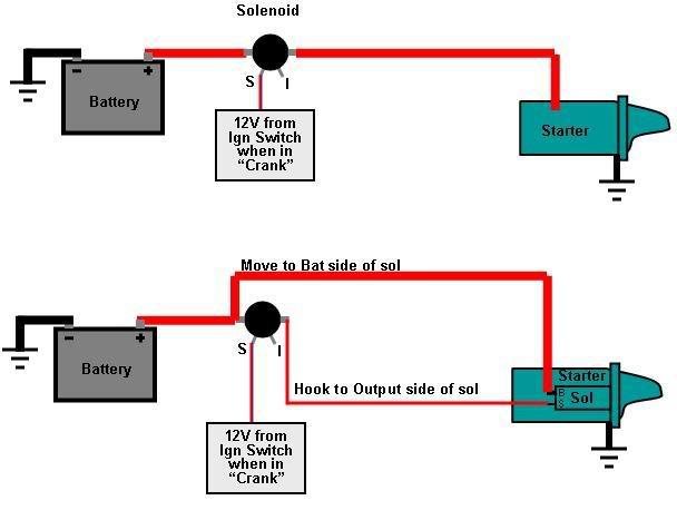 1993 ford mustang starter solenoid wiring diagram wiring diagram 1993 ford mustang starter solenoid wiring diagram