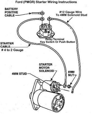 How To Properly Wire Your PMGR MiniStarter  Ford Bronco