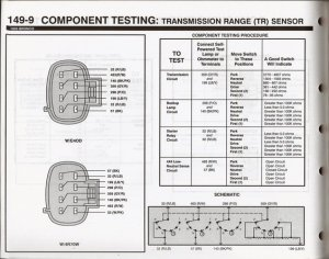 1990 Ford Bronco E4OD Transmission pictures, videos, and