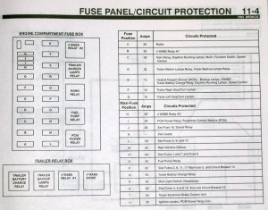 1993 Ford E 150 Under Hood Fuse And Relay Box Diagram