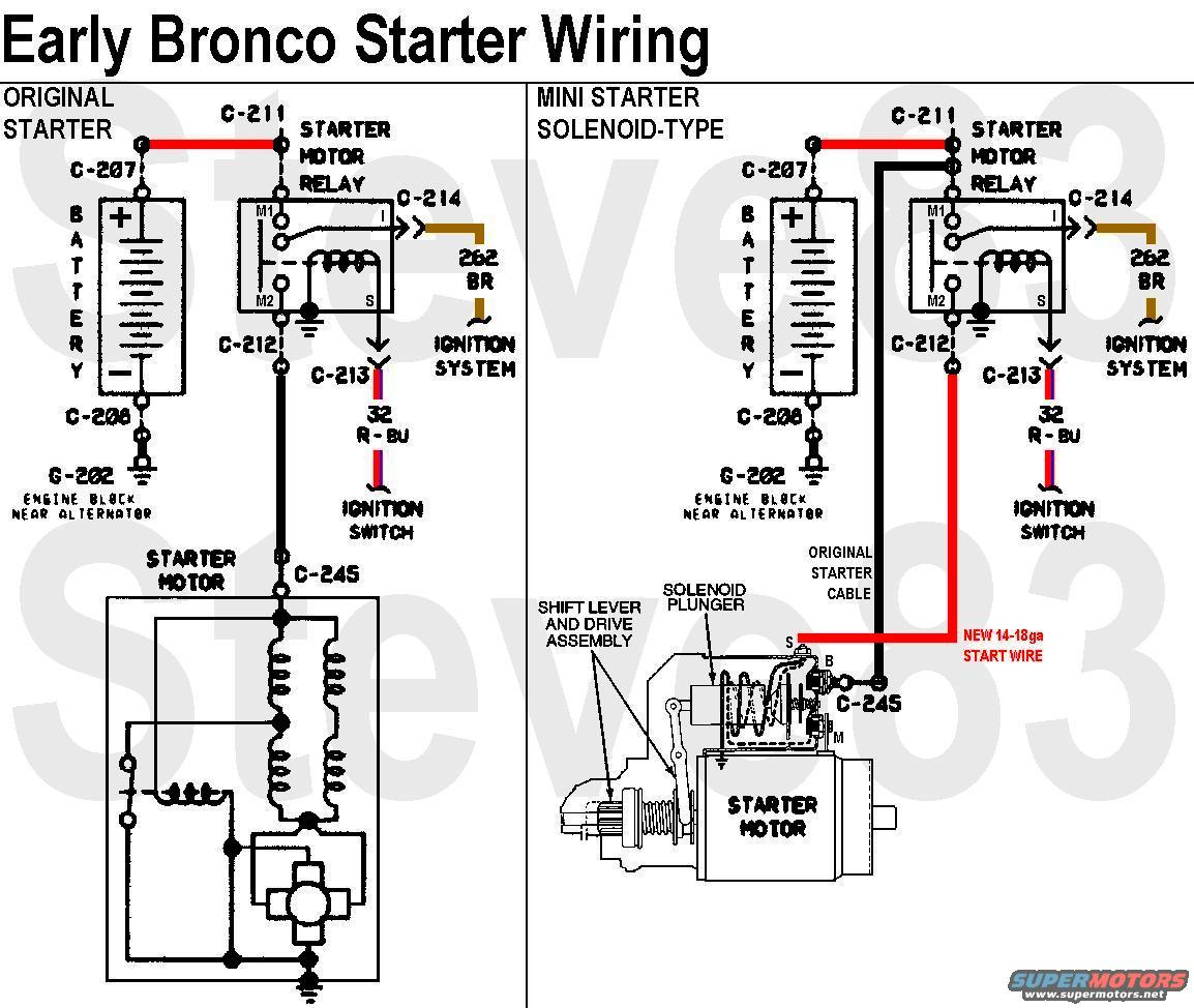 Early Bronco Wiring Diagram