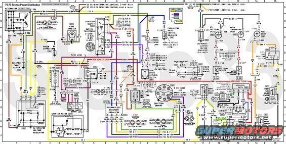 1972 ford bronco wiring diagram  wiring diagram cycle