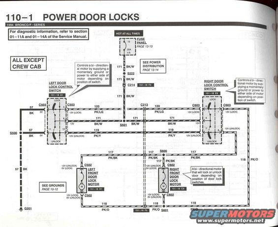 power door lock  bronco forum  full size ford bronco forum