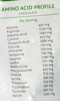 rice protein amino acid profile