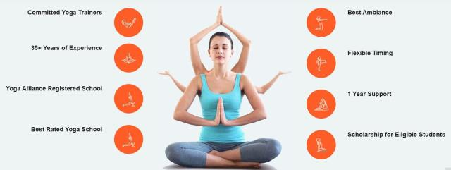 How Much Should You Charge For Yoga Classes?  Superprof