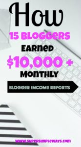 15-blogger income