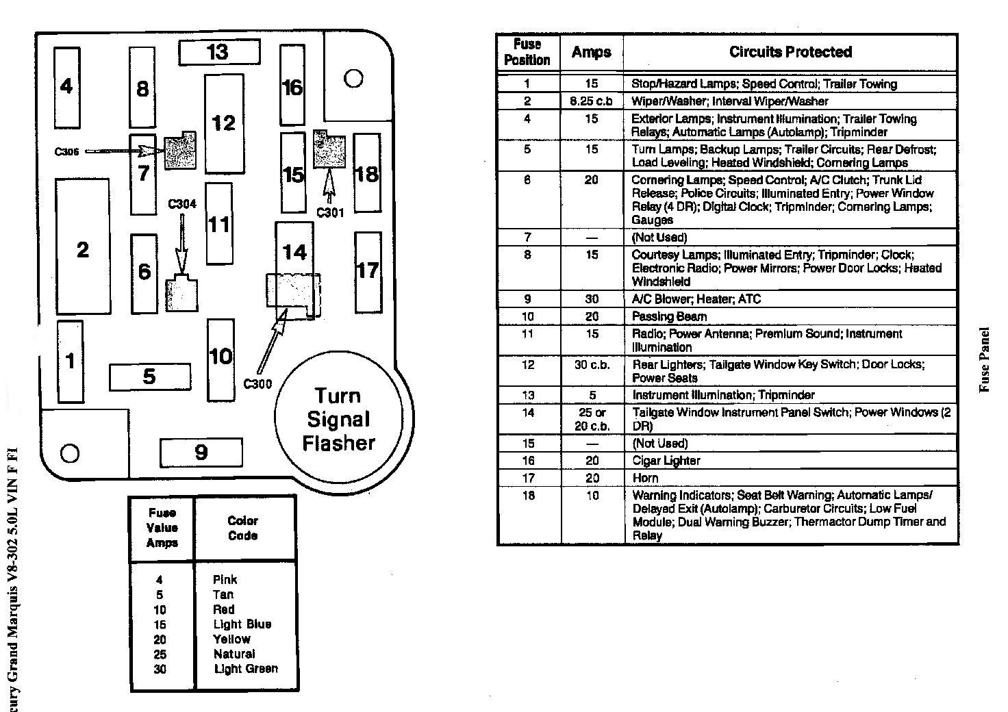 93 Mercury Sable Fuse Diagram 93 Free Printable Wiring