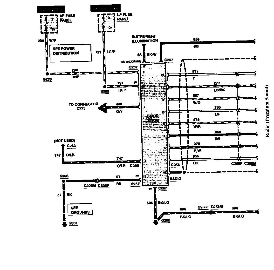 1994 Lincoln Mark Viii Fuse Diagram