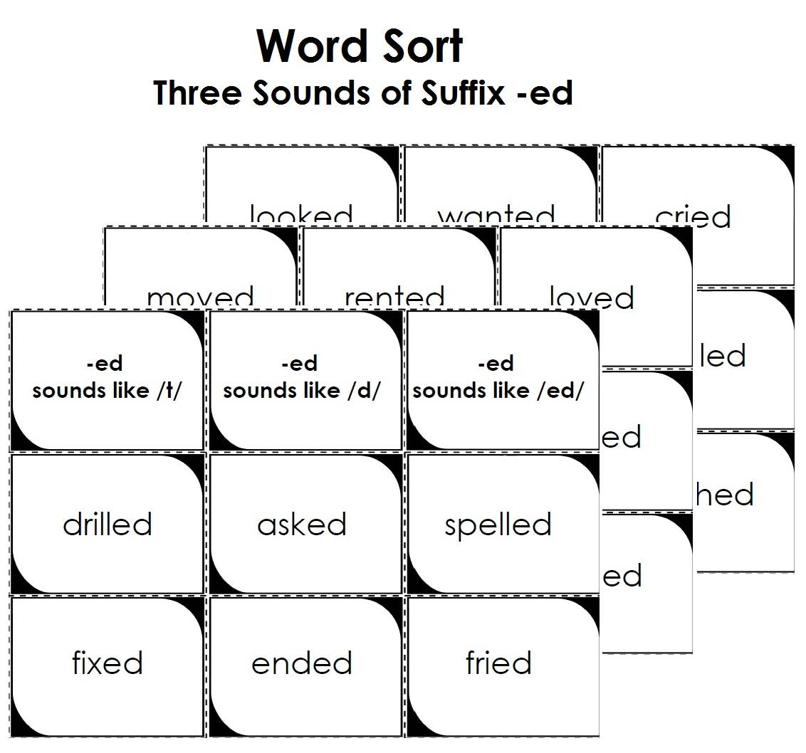 Word Sort Three Sounds Of Ed