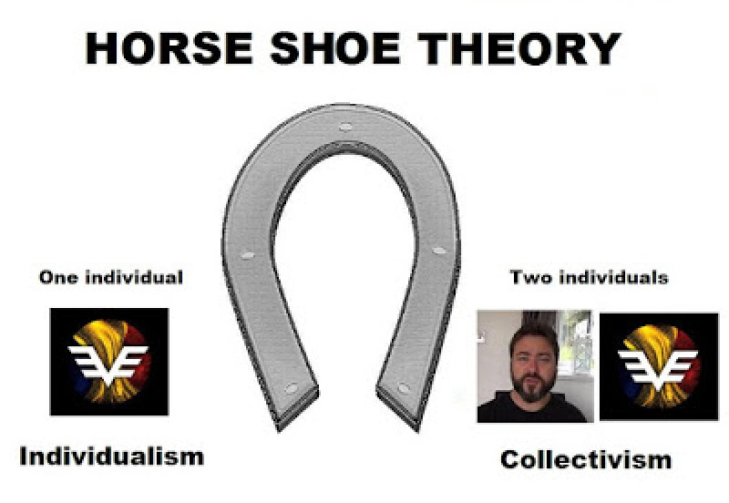 Horseshoe Theory
