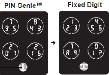 Lockly Smart Home Lock Digit Versions
