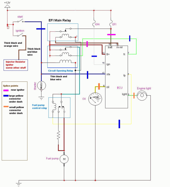 1993 toyota pickup wiring diagram wiring diagram toyota wiring schematics diagrams