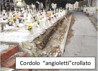 Cimitero 4