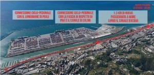L'assetto del territorio previsto dal nuovo Piano Regolatore portuale