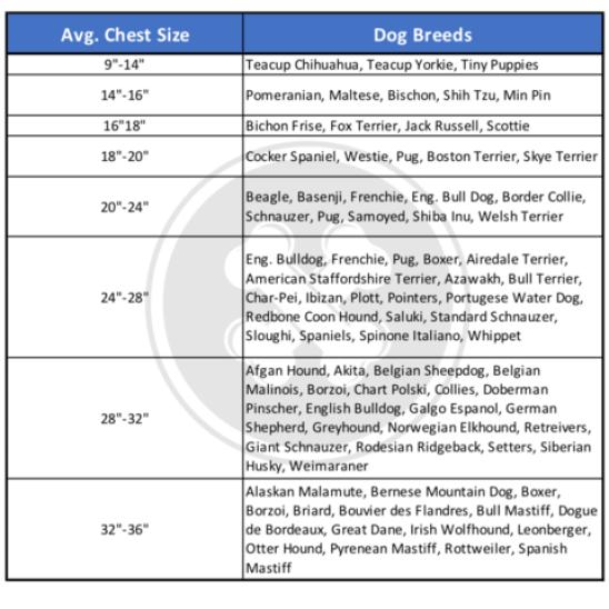 Dog Breed Sizing Guide