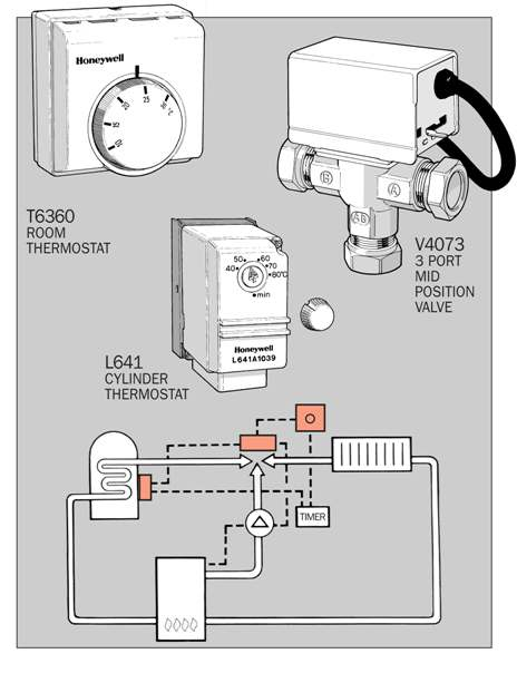 honeywell v4043 wiring diagram honeywell image honeywell wiring centre diagram wiring diagrams on honeywell v4043 wiring diagram