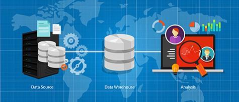 databases management