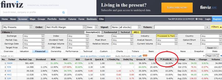 finviz-profit-margin