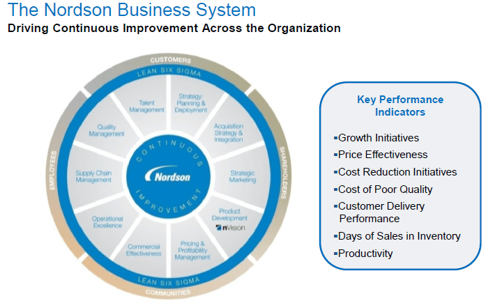 nordson-stakeholders