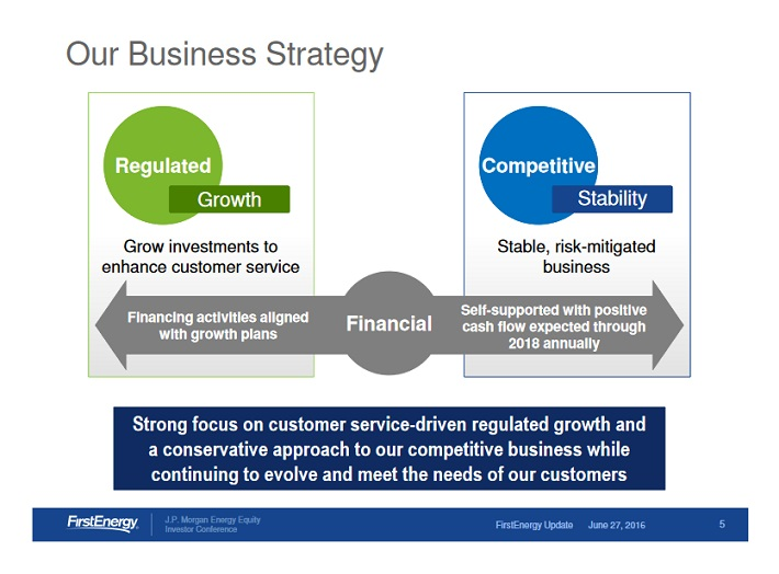 fe-business-strategy