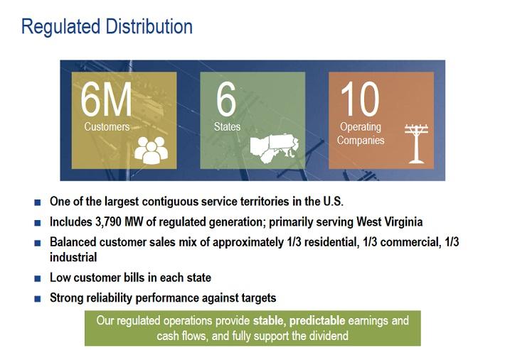 fe-regulated-distribution