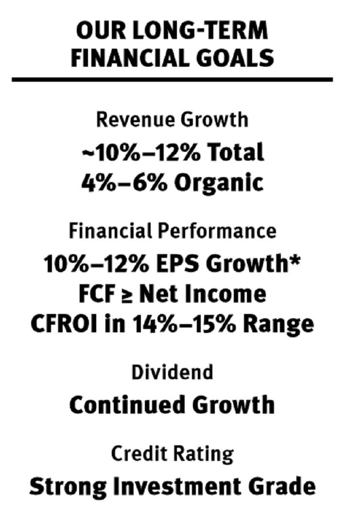 swk-long-term-financial-goals