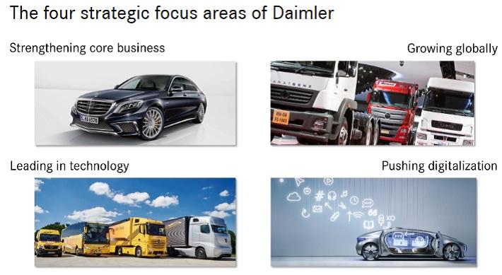 DDAIF Strategic Focus