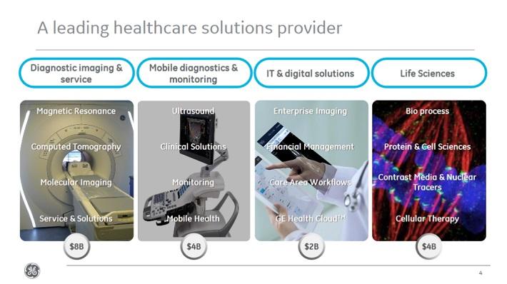 ge-health-care-image