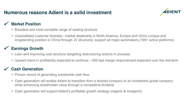 Adient Solid Investment
