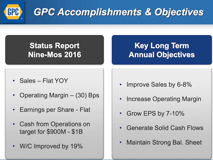 GPC Accomplishments & Objectives